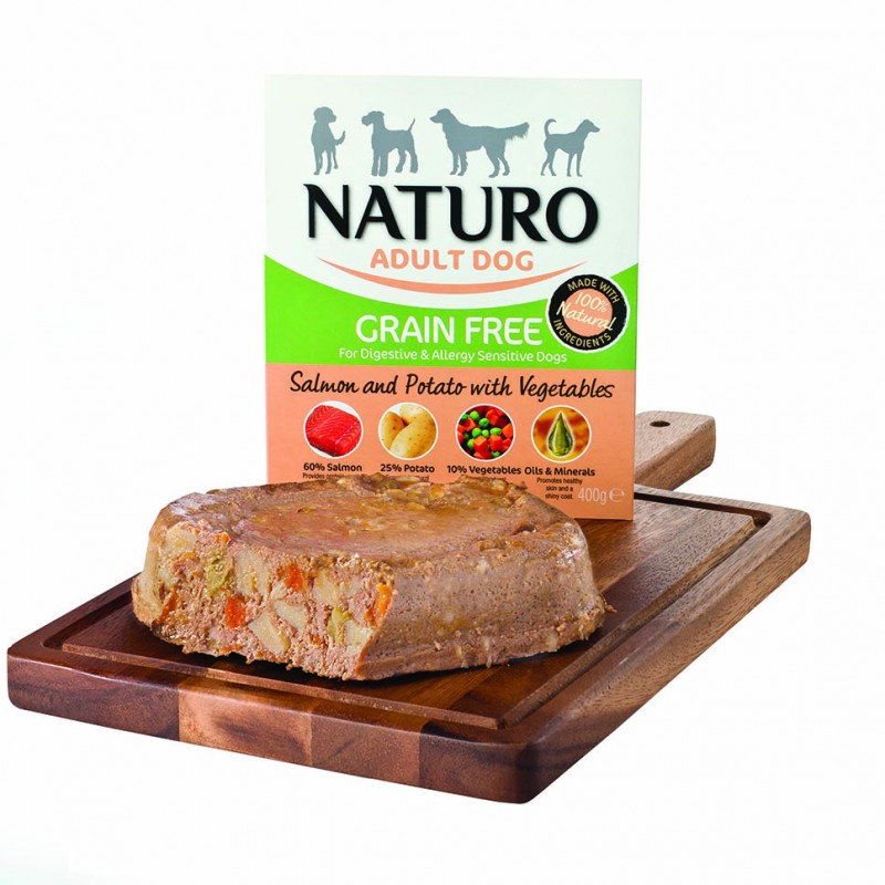 Naturo Glutten Free Dog Food